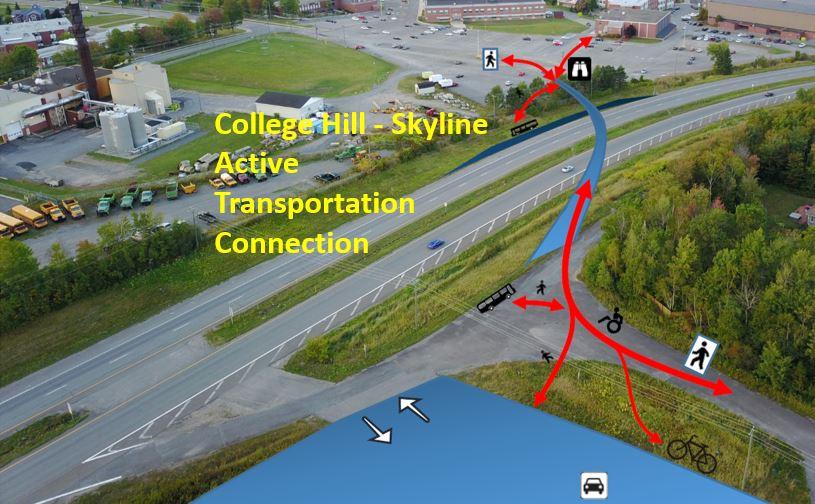 Newsletter – Active Transportation Hub – Winter 2020